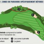 107 - Anatomie d'un parcours de golf