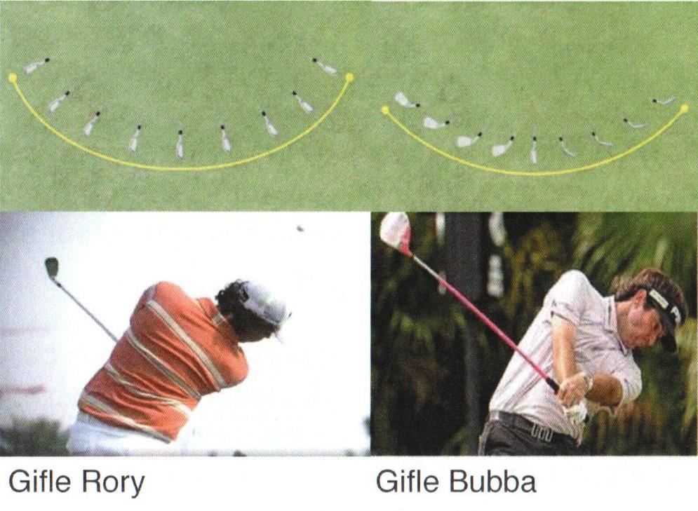 régularité au golf